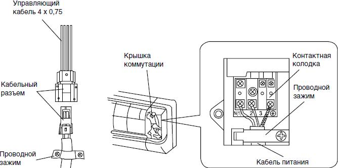 Электрические соединения: