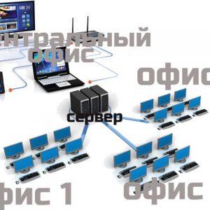 Настройка интернета и локальной сети дома или офиса